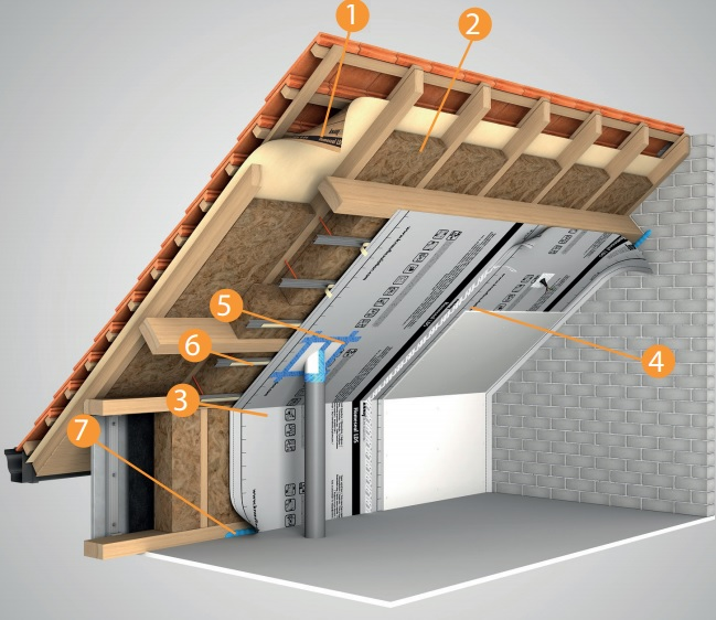 KNAUF Insulation, HOMESEAL sistema